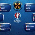 JADWAL LENGKAP PIALA EROPA – EURO 2016 HARI DAN JAM TAYANG